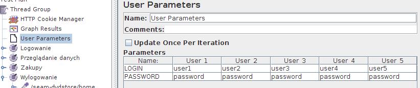 JMeter - definicja użytkowników